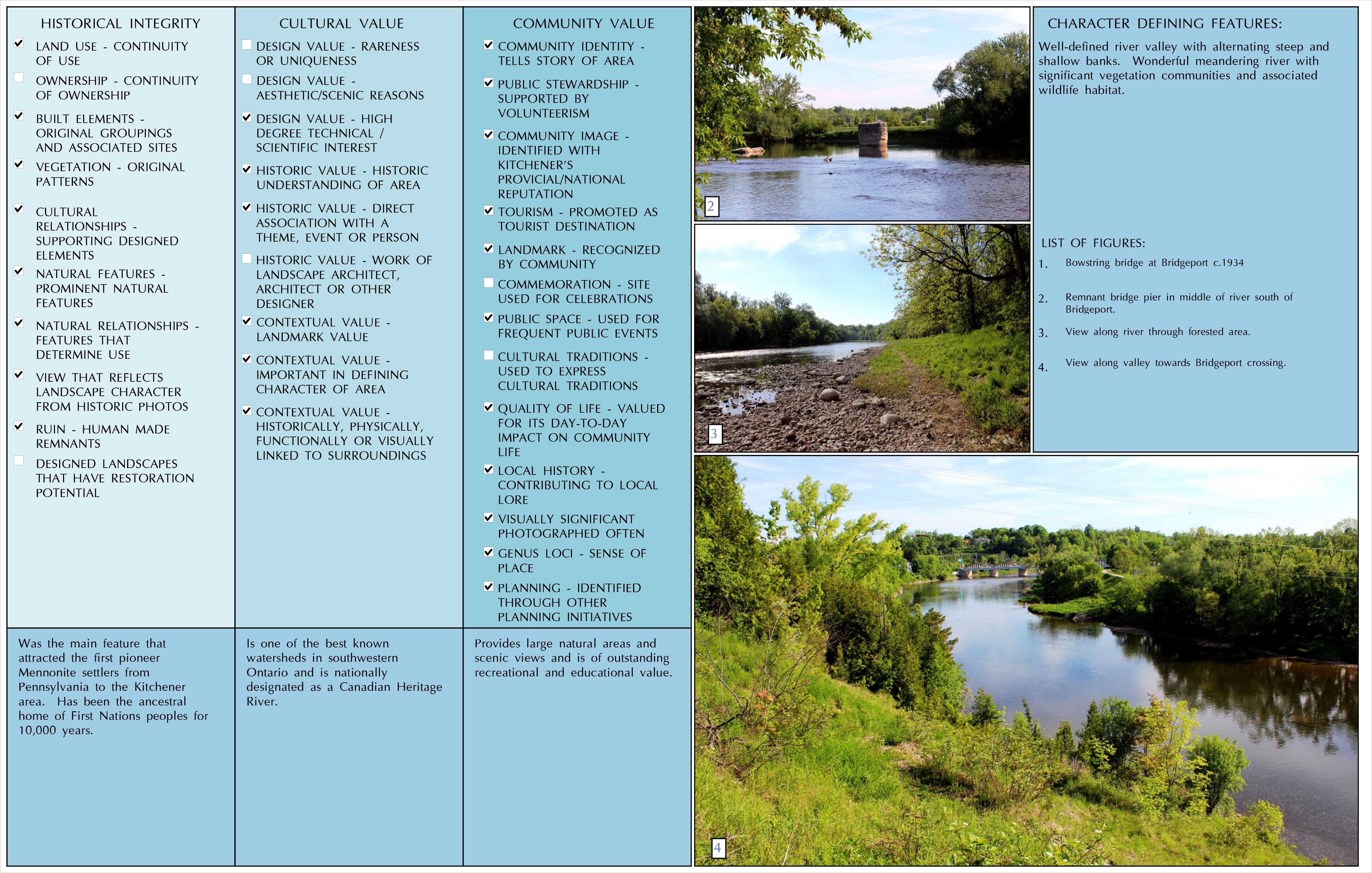 City of Kitchener: Cultural Heritage Landscapes | CSLA